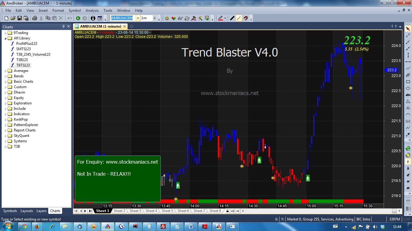 Trend Blaster V4.0