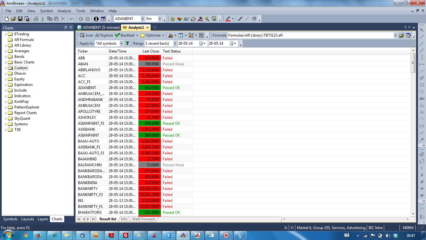 Trend Blaster Trading System Afl « Binary option trading