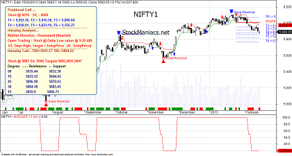 nifty trading system