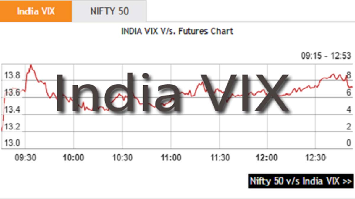 Simple Nifty Trading System Using VIX Trading Strategy