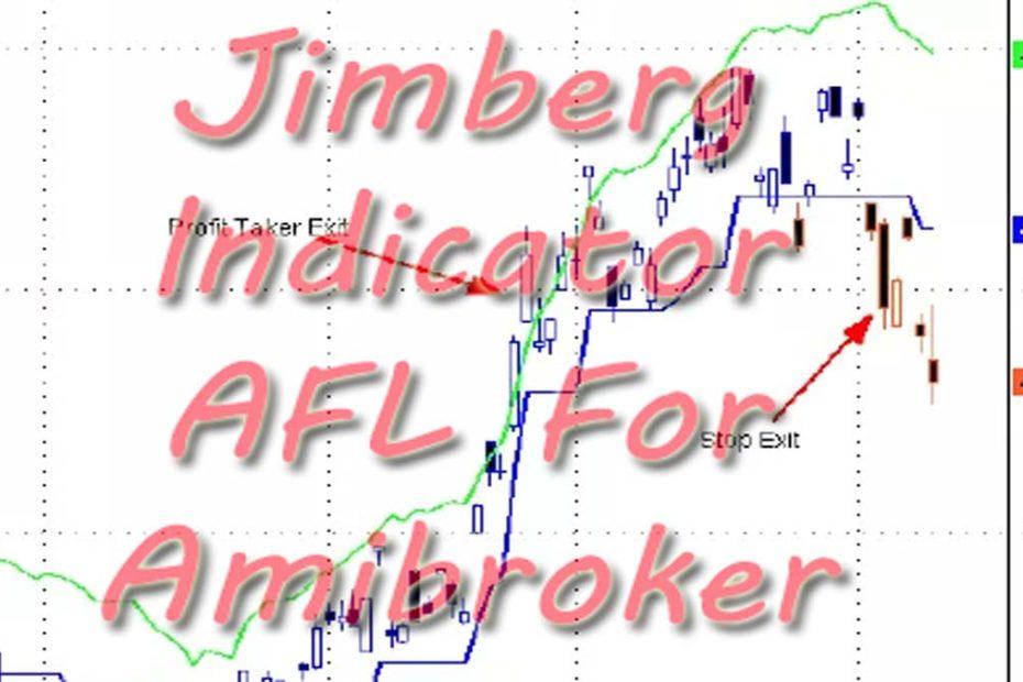 Jimberg Indicator AFL
