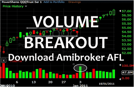 How To Trade Volume Breakout? FREE Amibroker AFL | StockManiacs