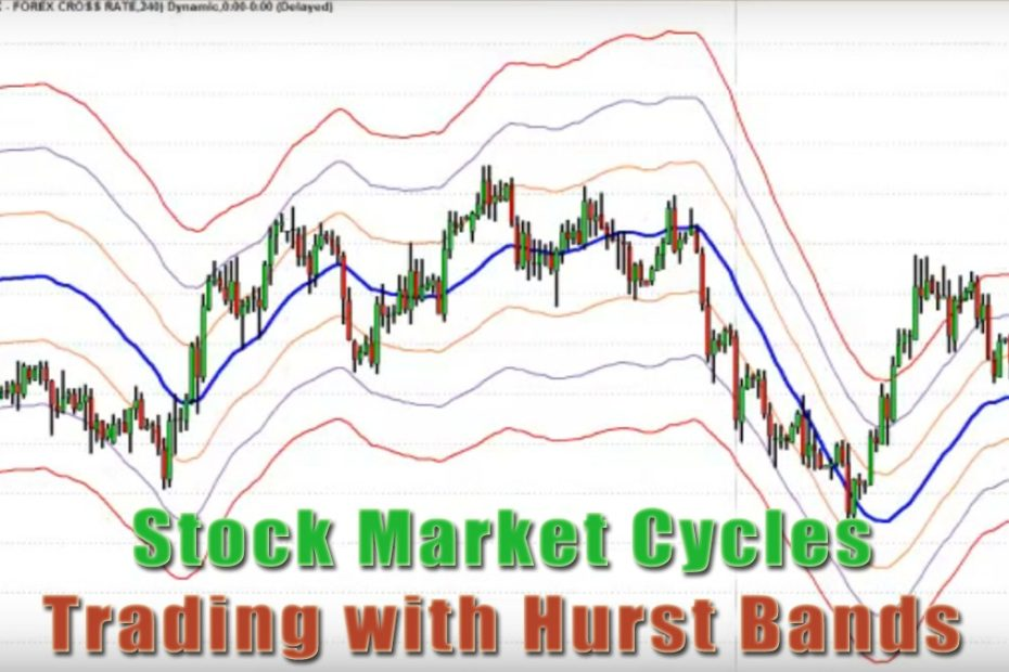 Stock Market Cycles Trading with Hurst Bands
