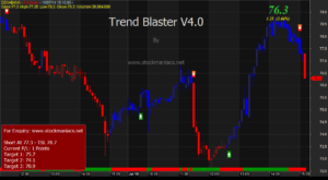 Trend Blaster Zoom Scan DENABANK