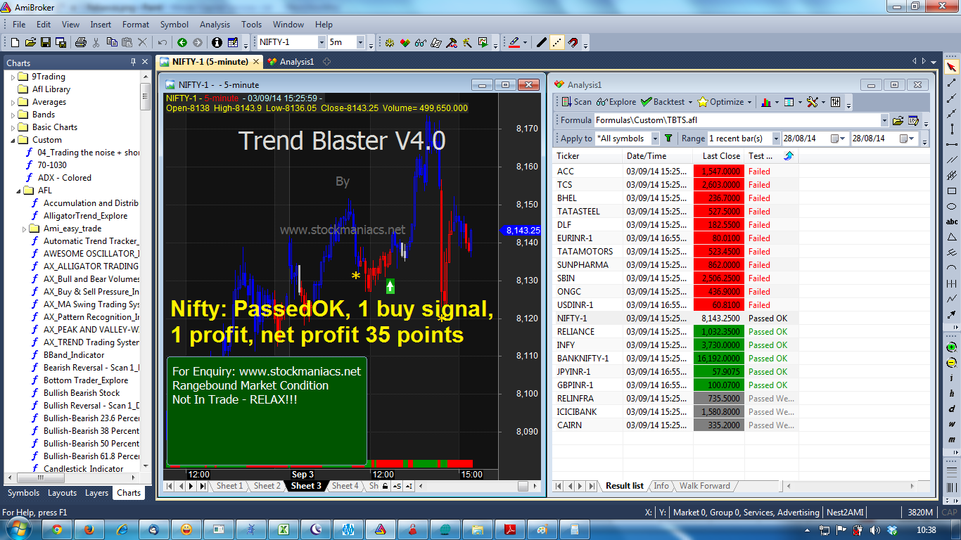 Find trending stocks with Trend Blaster Zoom Scan