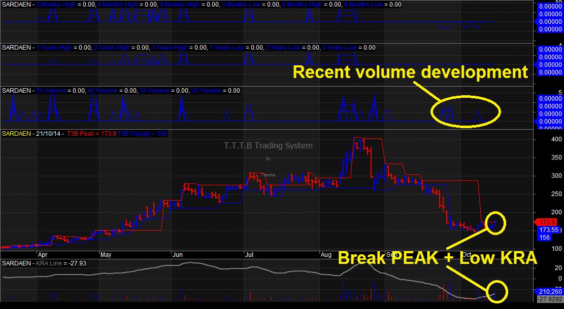 Muhurat Trading 2014