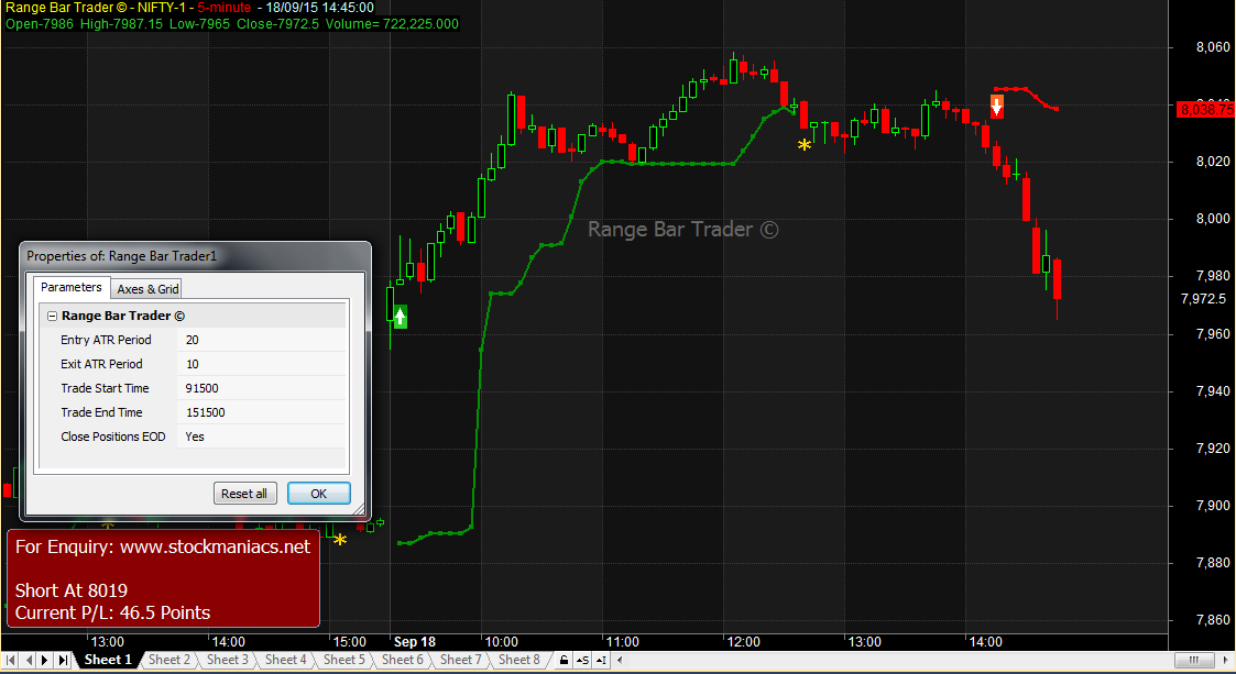 Range Bar Trader