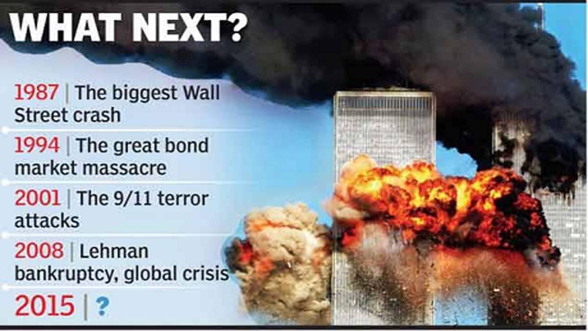 Shemitah 2015 – 10 Ways To Survive Stock Market Crash?