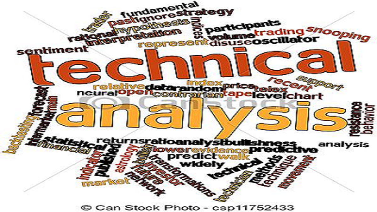 Biggest Strength of a Technical Analyst