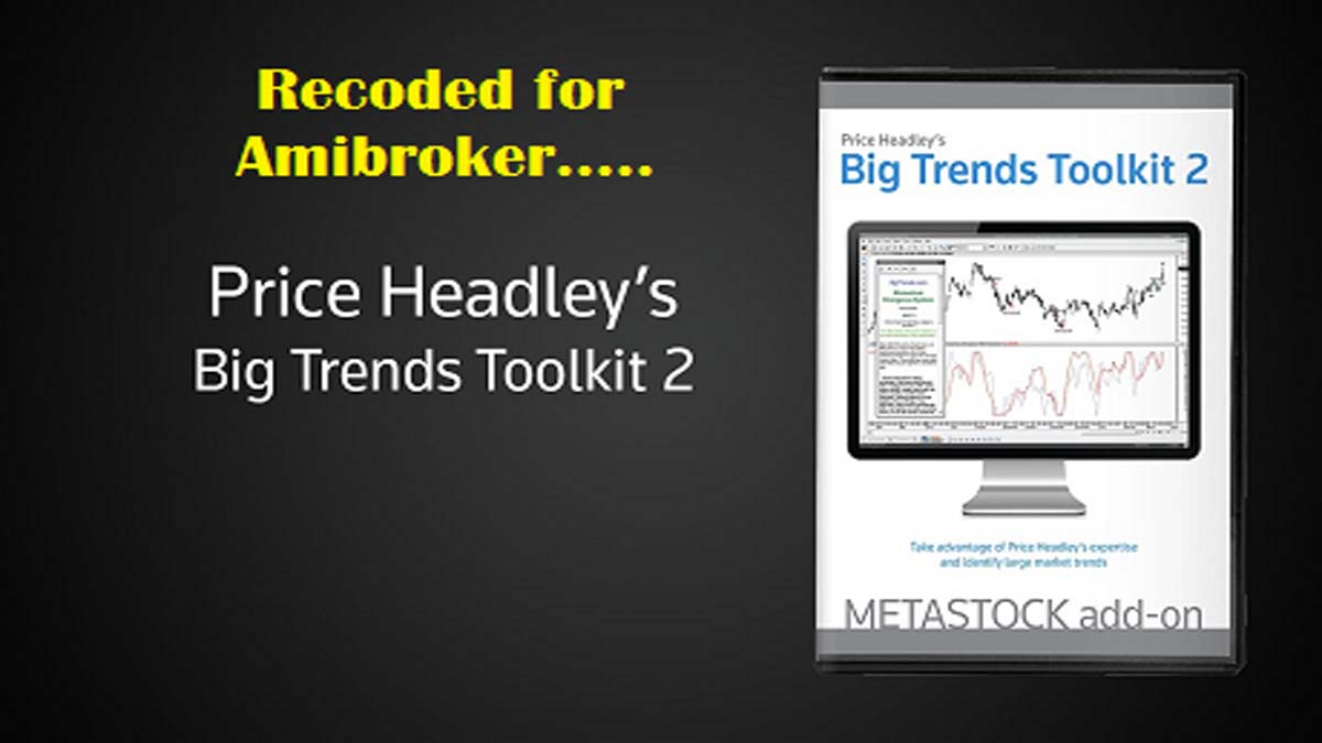 Designing A Trading System On Amibroker Like Big Trends Toolkit