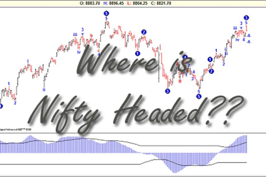 Where Is Nifty Headed
