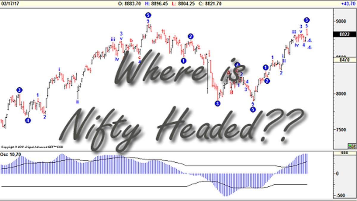 Nifty Above 8820 Finally, Now Where Is Nifty Headed?