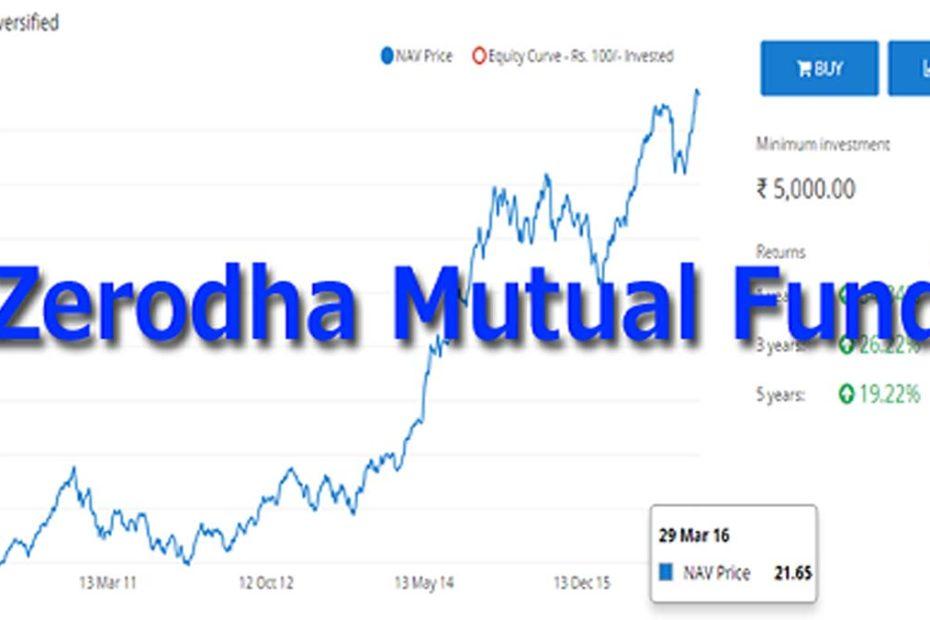 Zerodha kite mutual fund