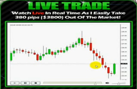Dean saunders lmt forex trading system