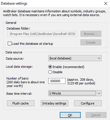 Amibroker Create New Database