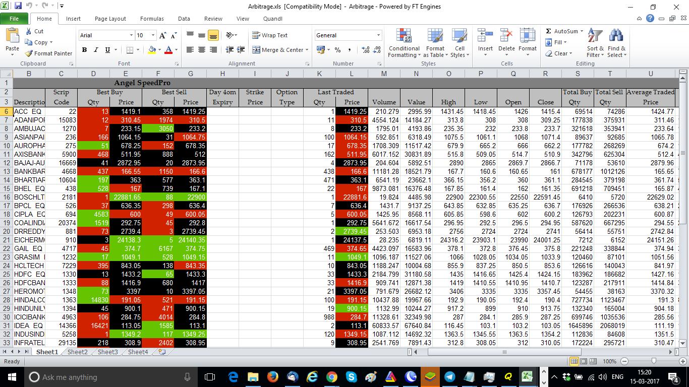 Angel Speed Pro Arbitrage Xls