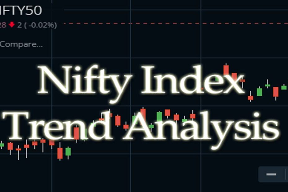 Nifty Index Trend Analysis 22May2017