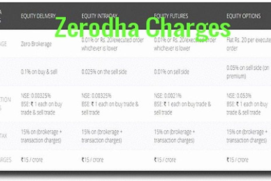 Zerodha Depository Charges