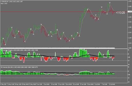 Forex alpha trader