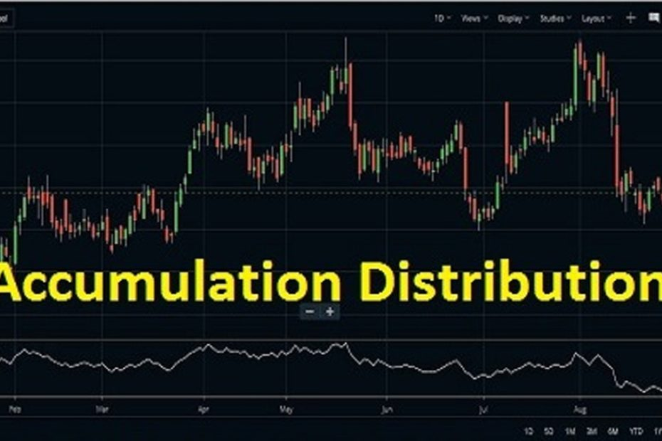 Accumulationdistribution