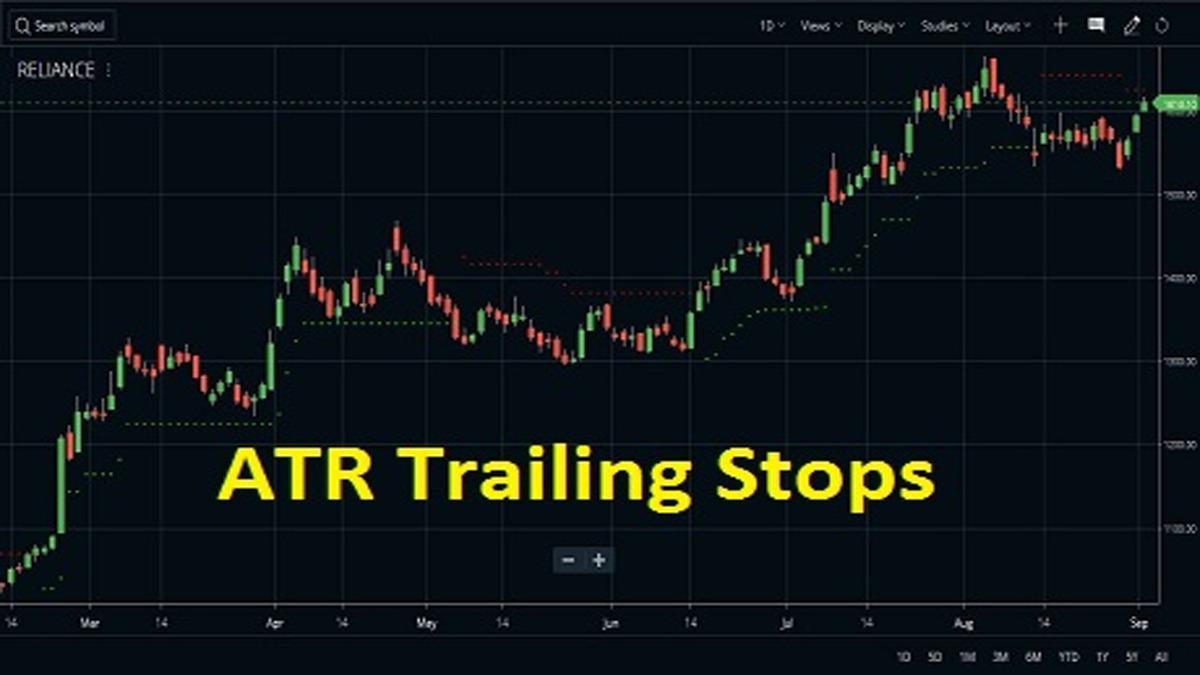 atr trailing stops