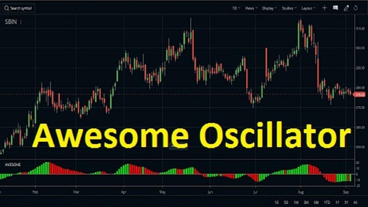 Awesome Oscillator Indicator Formula, Strategy, Secret