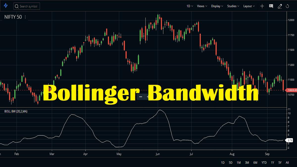 Bollinger Bandwidth