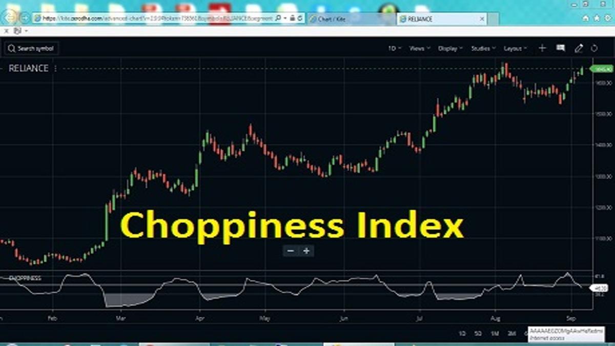 Choppiness Index Indicator Trading Strategy