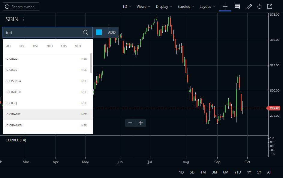 Compare Stocks Zerodha