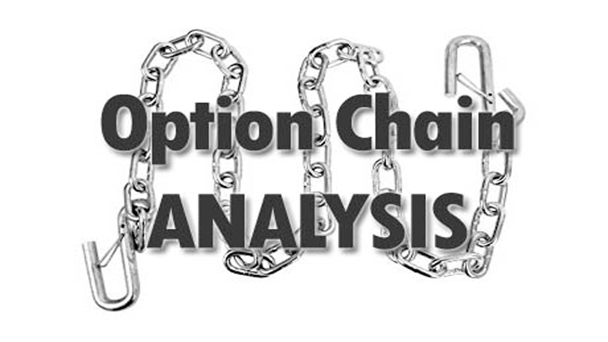 Option Chain Analysis For All NSE Stocks (FREE) | StockManiacs