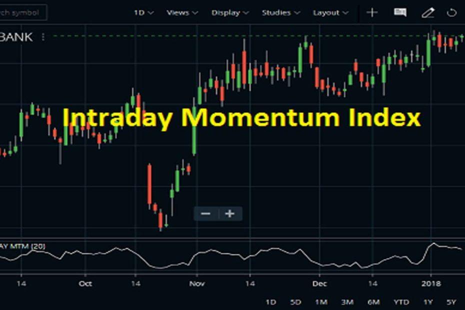 Intraday Momentum Index In Zerodha Kite