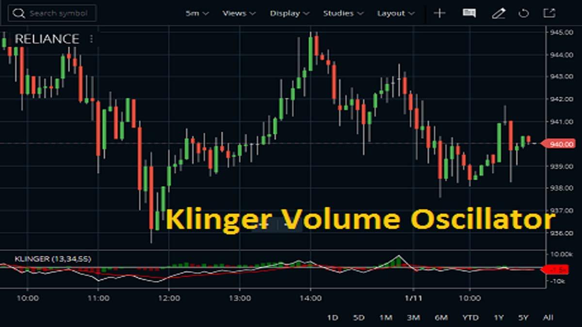 Klinger Volume Oscillator In Zerodha Kite