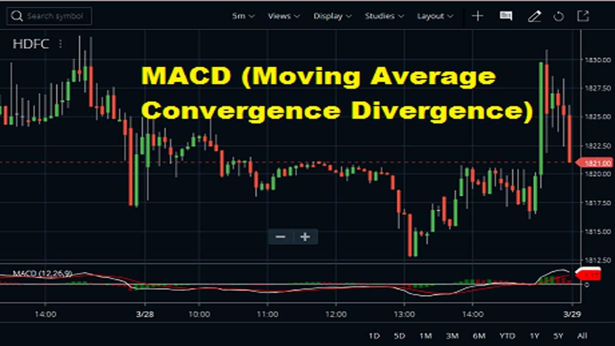 MACD Indicator Usage, Formula, Settings, Strategy | StockManiacs