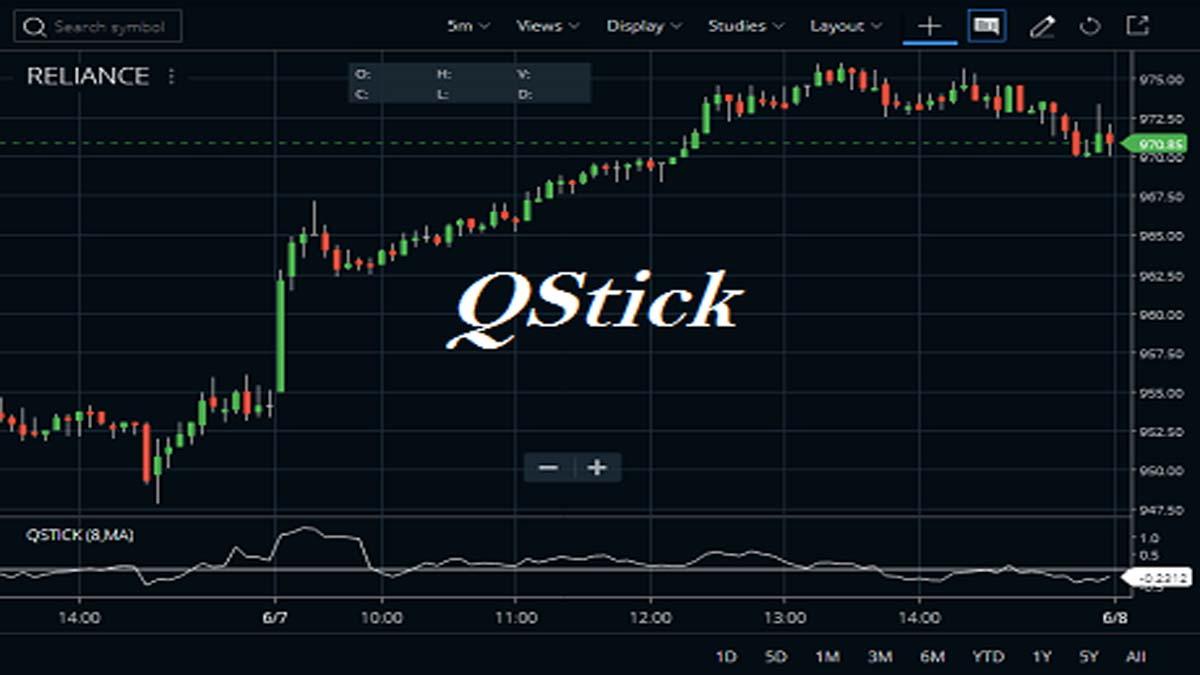 QStick Indicator Formula
