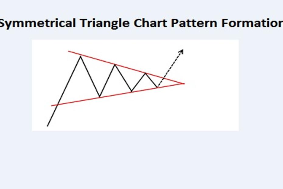 Symmetrical-pattern-pic