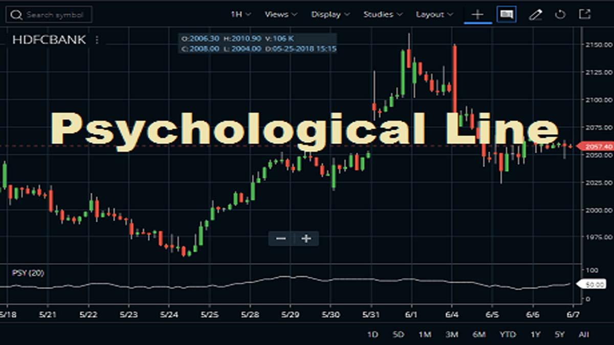 Psychological Line Indicator Formula, Meaning, Strategy
