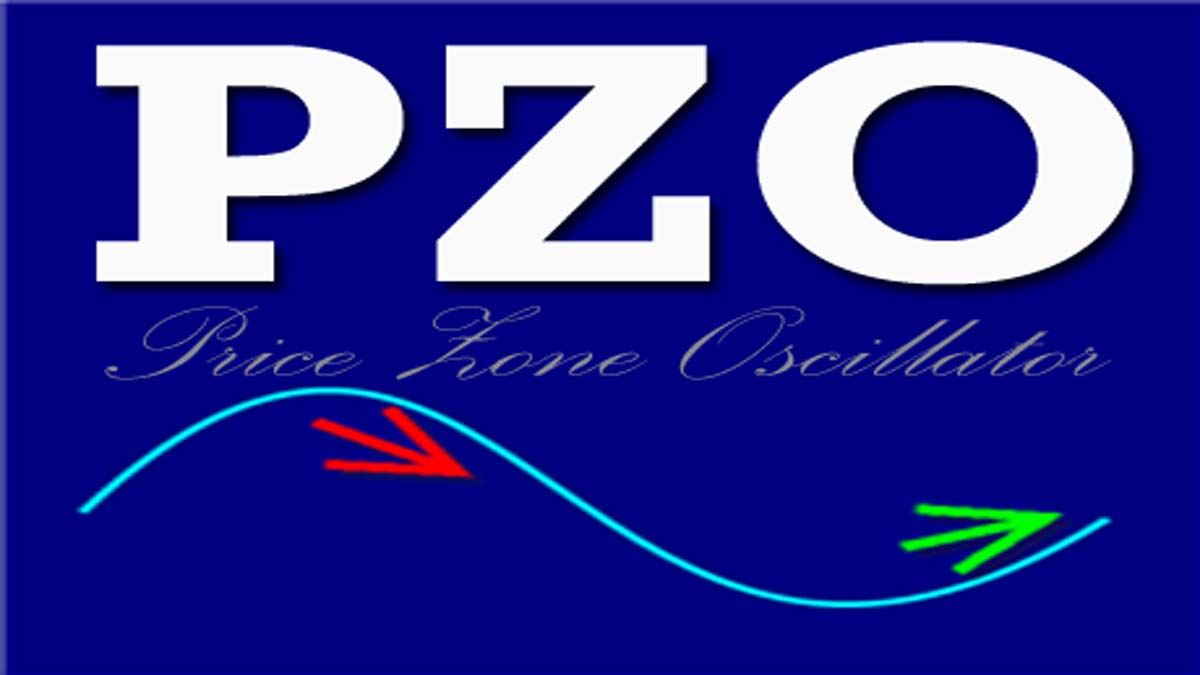 Download Price Zone Oscillator For Amibroker