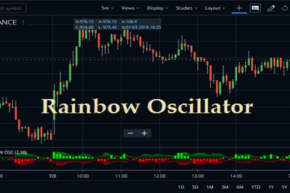 Rainbow Oscillator Strategy
