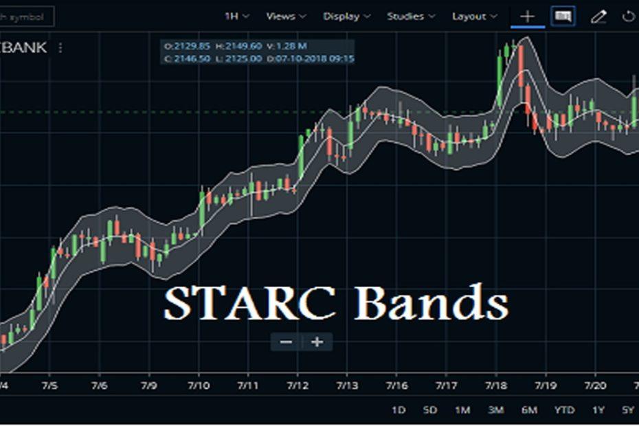 STARC Bands