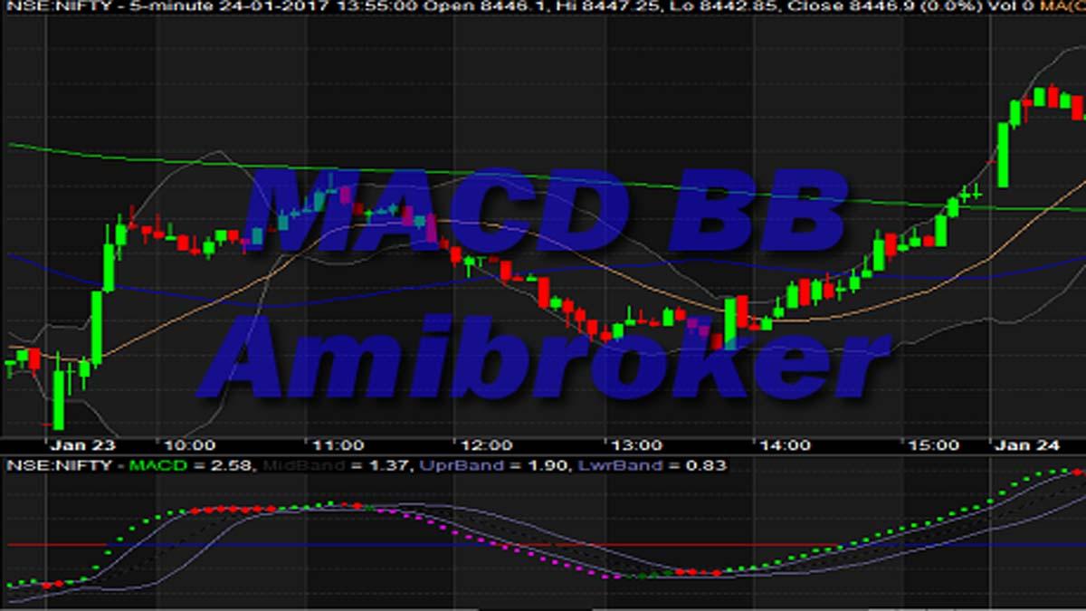 MACD BB Indicator – Free Amibroker AFL Formula