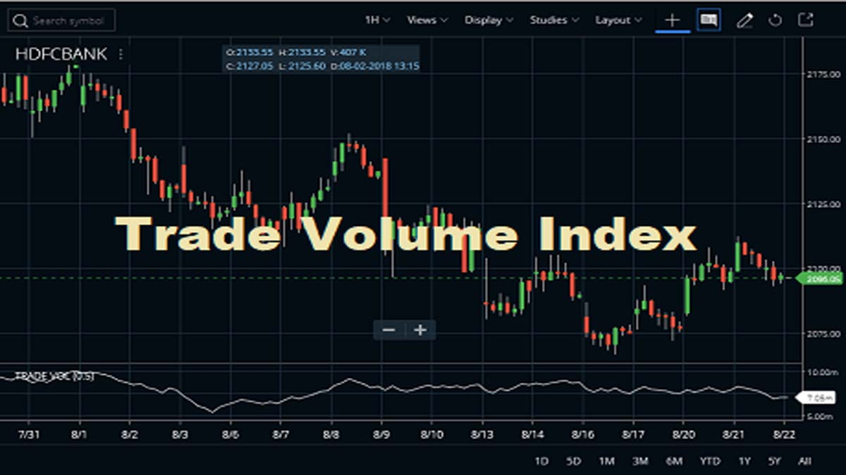 Trade Volume Index Indicator Formula