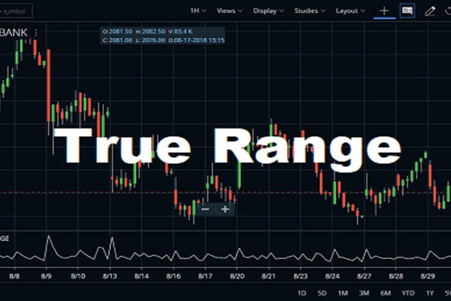 True Range Indicator Formula