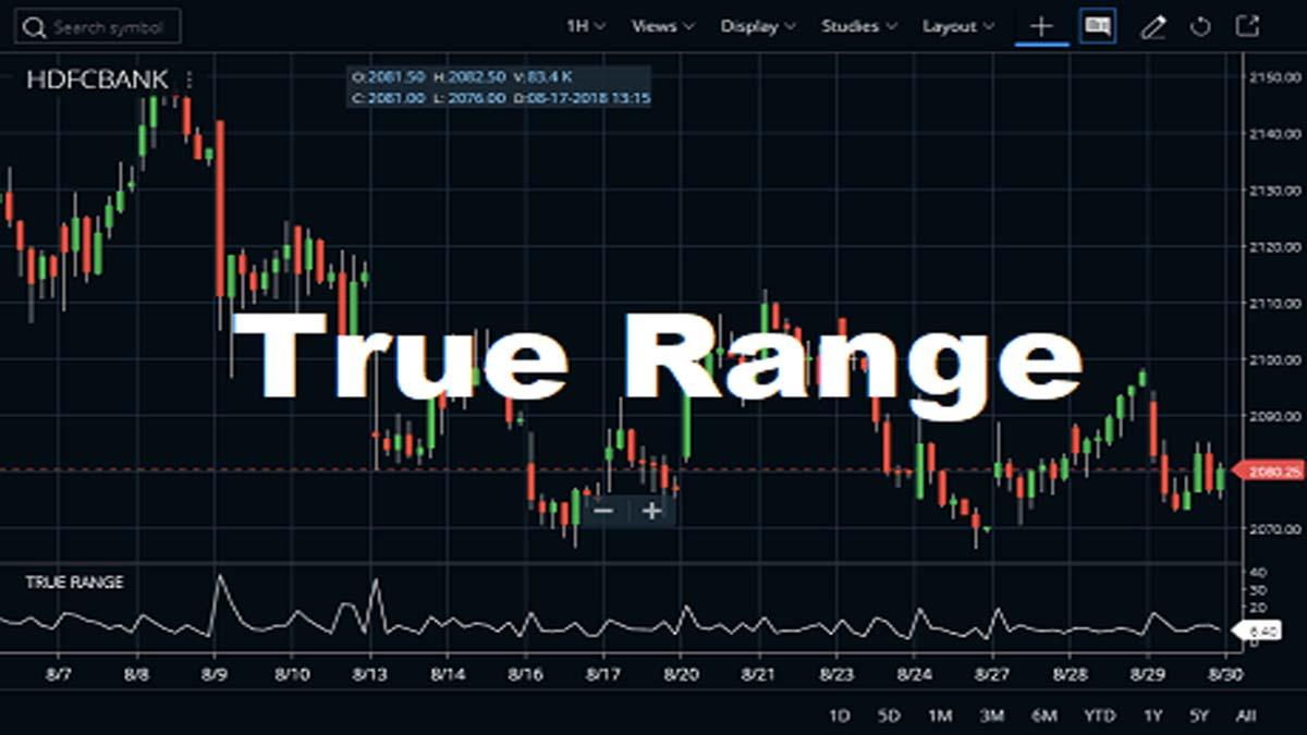 True Range Indicator Formula, Meaning, Strategy