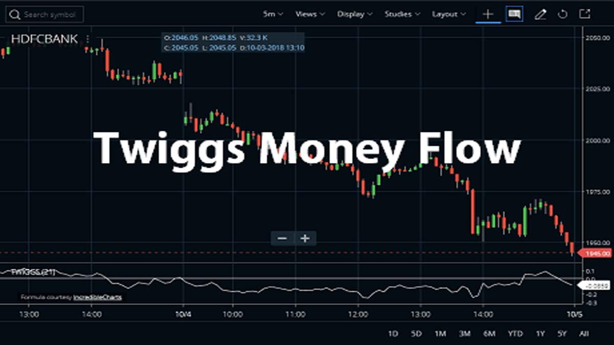 Twiggs Money Flow Formula
