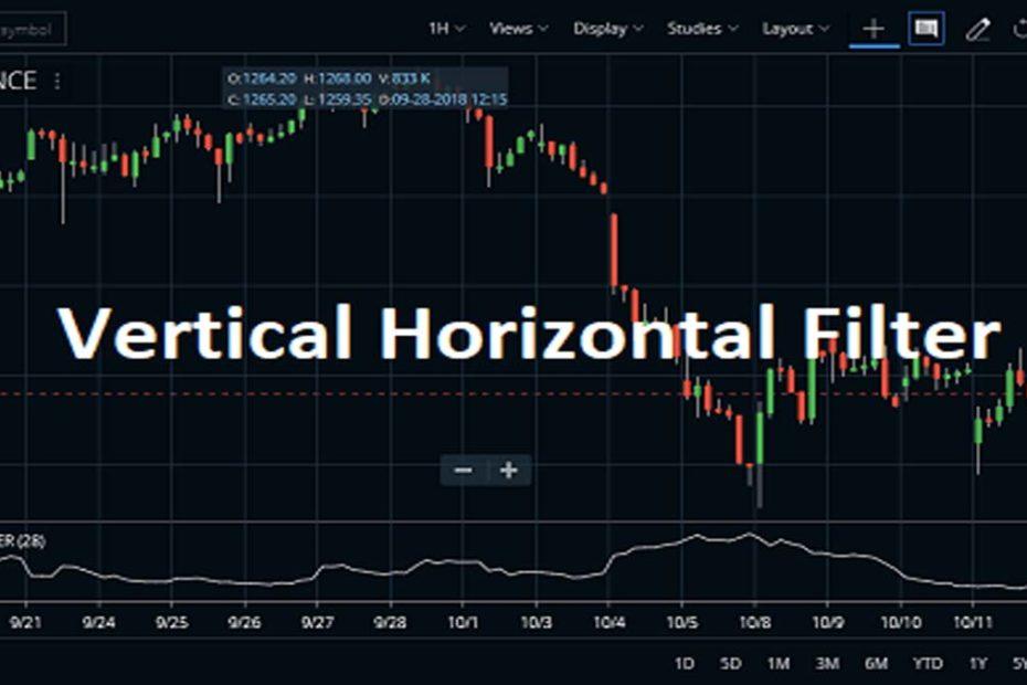 Vertical Horizontal Filter Formula