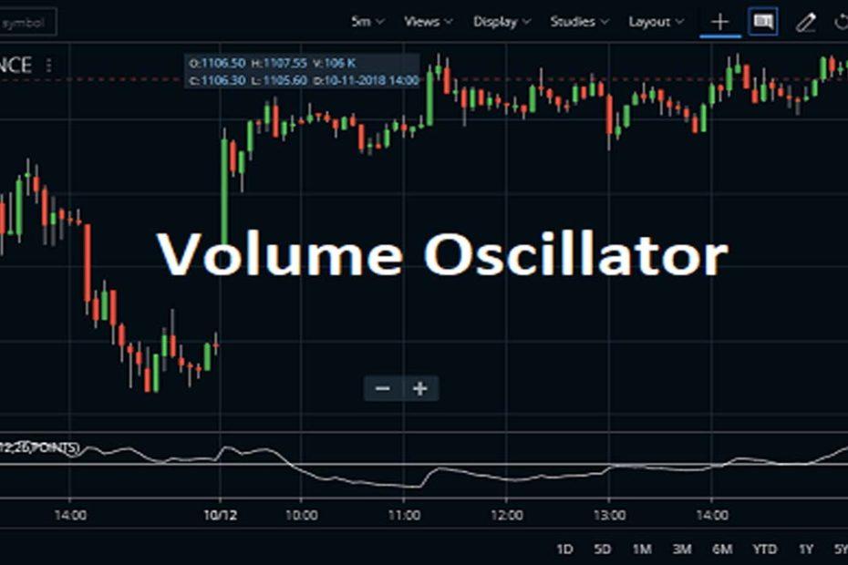 Volume Oscillator