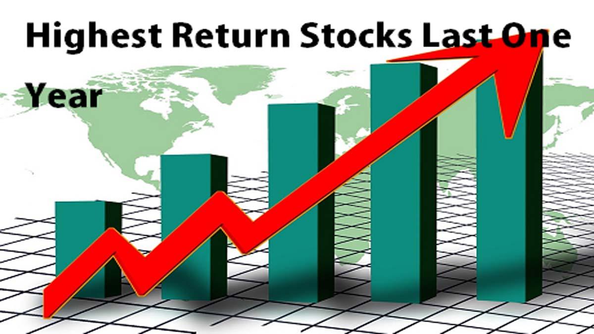 Highest Return Stocks Last One Year
