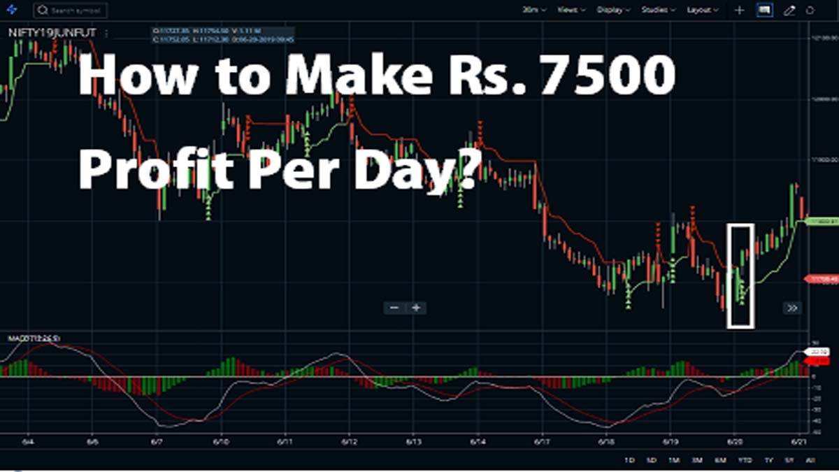 How to Make Rs. 7500 Profit From Nifty Future Trading?