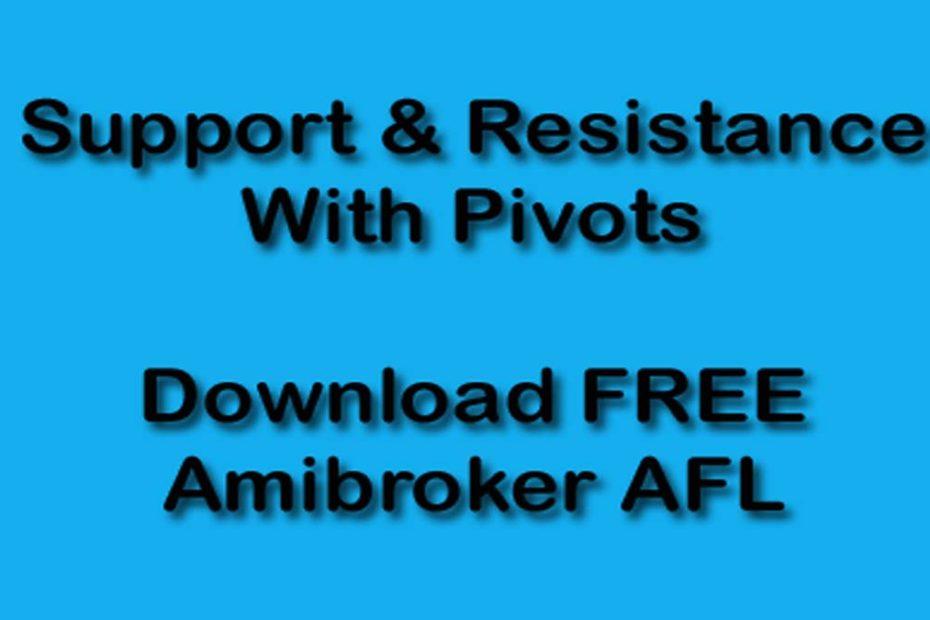 Pivot Support Resistance