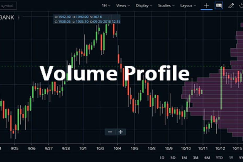 Volume Profile Indicator Zerodha